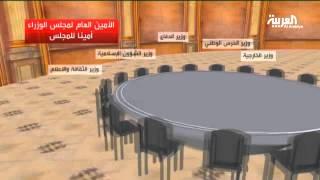 مجلسان للشؤون السياسية والأمنية والاقتصاد والتنمية يرتبطان بمجلس الوزراء