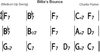 Billie's Bounce (medium swing) - Backing track / Play-along