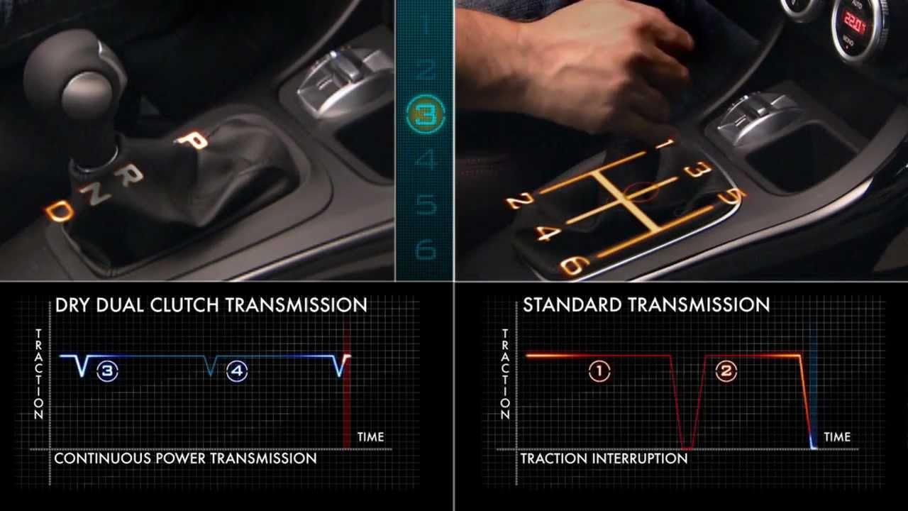 Alfa Romeo Dodge Dart Dual Clutch Transmission