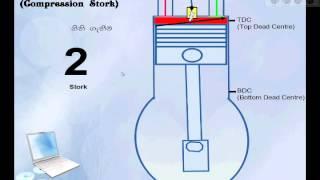4 STORK ENGINE(Sinhala lesson)