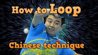 Table Tennis Forehand Topspin Tutorial