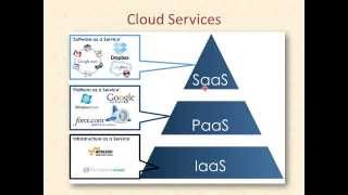 Cloud Computing Services - Hindi - #3