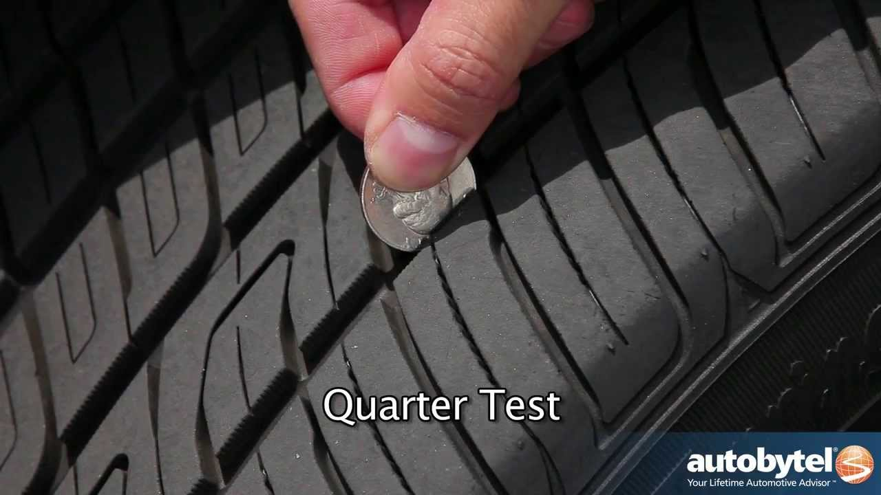 Tire Gauge Tread Depth Indicator | 2017, 2018, 2019 Ford Price, Release Date, Reviews