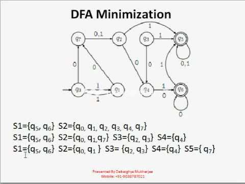 How to Minimize DFA states