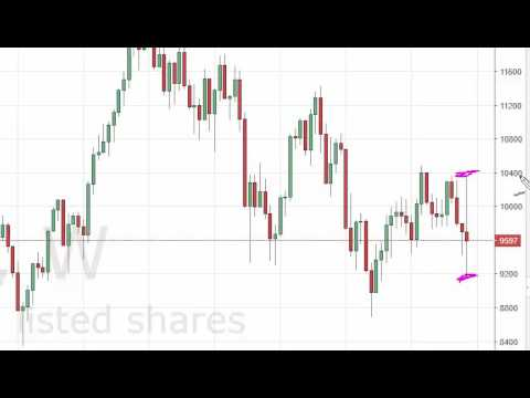 DAX Index forecast for the week of June 27 2016, Technical Analysis