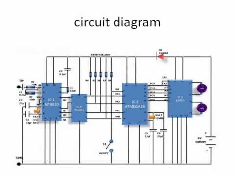 mobile controlled robot using dtmf technology ppt youtube diagramme robot diagramme robot diagramme robot diagramme robot