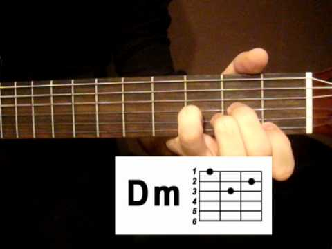 Как играть на гитаре Бумбокс - Вахтерам