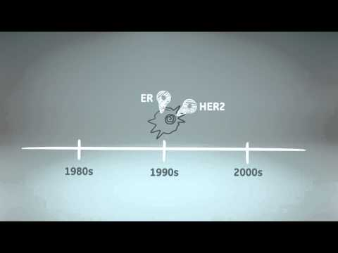 How long has molecular-level diagnostic testing been around?