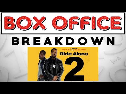 Box Office Breakdown for January 15th - January 17th, 2016