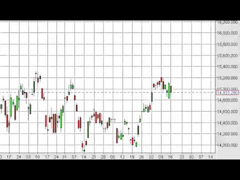 Nikkei Technical Analysis for June 17, 2014 by FXEmpire.com