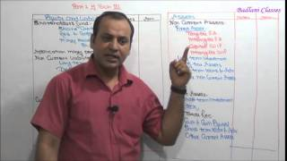 Financial Statement of Companies - As per 2013 Act - Schedule III - Lecture 1