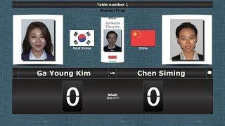 Pool Women Final : Ga Young Kim vs Chen Siming