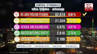 Polling Division - Attanagalla