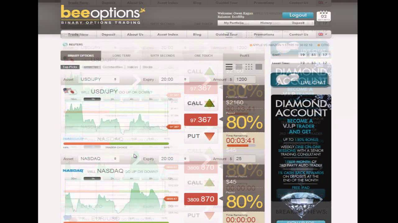 Beeoptions trading review