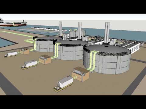 Sketchup : LNG Natural Gas Industry Tutorial W sketchup