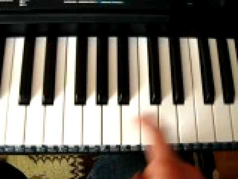 How To Play Benny Benassi Hit My Heart On Keyboard
