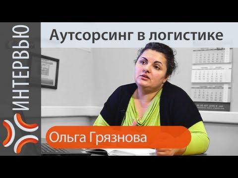 Аутсорсинг в логистике  sklad-man.ru  Аутсорсинг в логистике