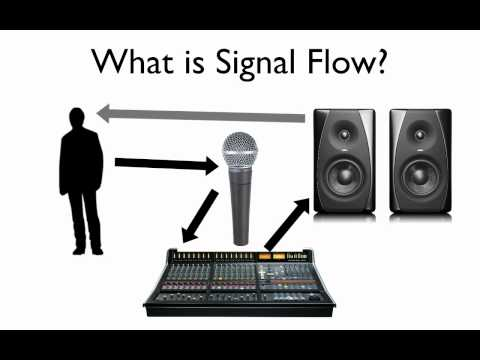 Recording Connection Lesson 5 | Audio Engineering Course