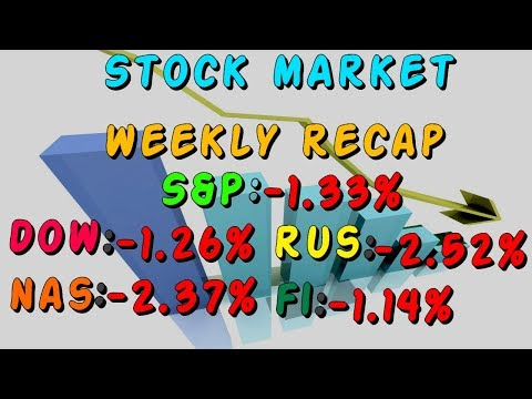 Stock Market Recap JUNE 25 - JUNE 29  S&P -1.33%, DOW -1.26%, NASDAQ -2.37%, RUSS -2.52%, FI -1.14%