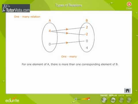 Reflexive symmetric and transitive relations ppt