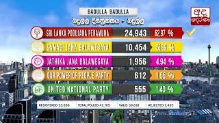 Polling Division - Badulla