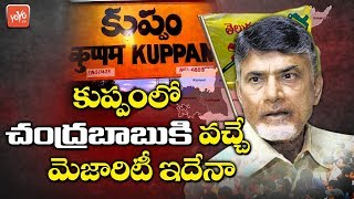 Kuppam Election Survey 2019 | Who Will Win In Kuppam | Chandrababu | YS Jagan | AP Next CM
