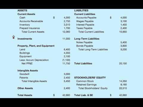 example balance sheet template .