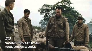 Ign 39 S Top 10 Tom Hanks Movies