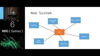 Domain Driven Design: The Good Parts - Jimmy Bogard