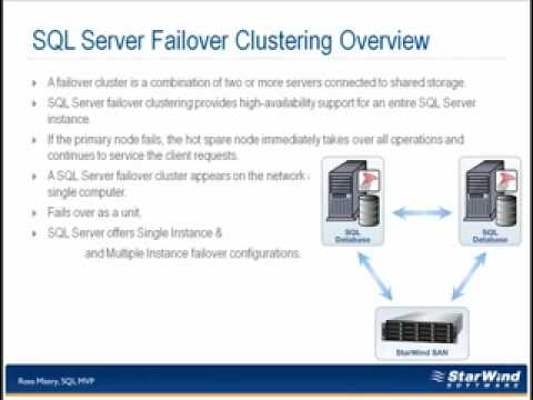 How To Create SQL Failover Cluster