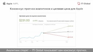 ITI Global — инструмент анализа ценных бумаг на западных рынках