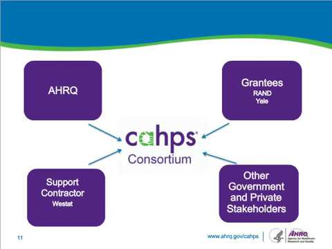 Introducing the CAHPS Cancer Care Survey (Webcast)