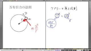 高校物理解説講義:「万有引力のもとでの運動」講義6