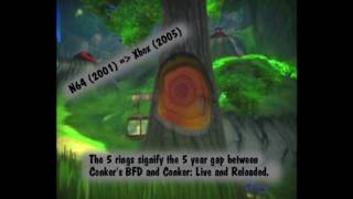 Conker: Live and Reloaded (HD) - Glitches, Tricks and Easter Eggs