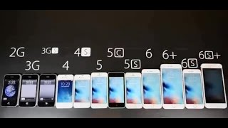 iPhone Evolution 2G-3G-3GS-4-4S-5-5C-5S-6-6plus-6S-6Splus