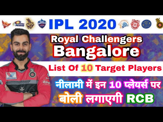 IPL 2020 - RCB 10 Targets Players List For IPL Auction  MY Cricket Production