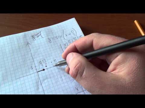 Алгебра 10 класс. 16 октября. Строим тригонометрические графики синуса