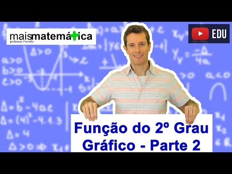 Função do Segundo Grau (Função Quadrática): Gráfico Parábola (Aula 6 de 9)