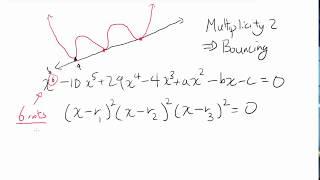 2010 AMC 12 A Problem 21 (Polynomial, Vieta's Formula, Expression Manipulation, Multiplicity)