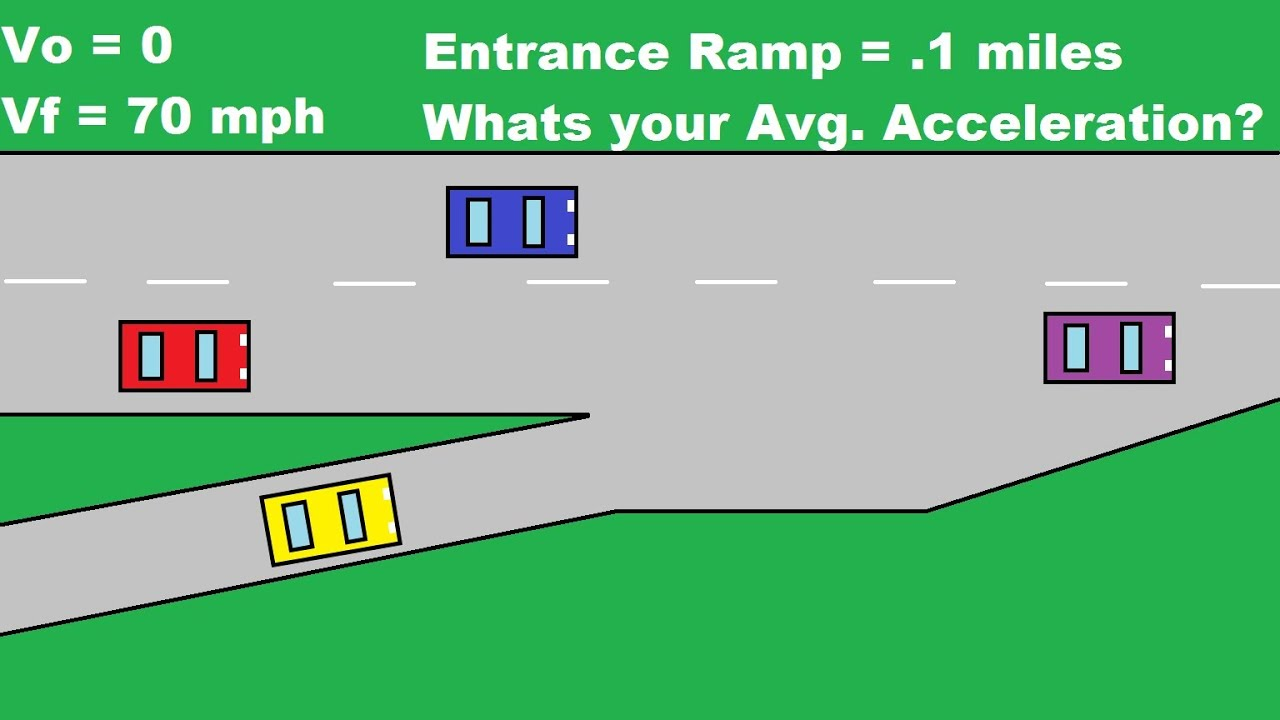 Find Average Acceleration of a