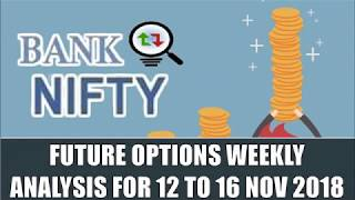 Banknifty Future weekly: Watch for Support 25050 Closely