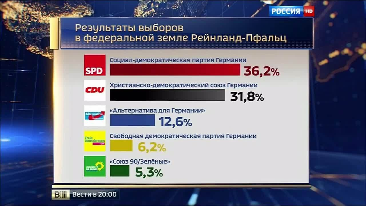 итоги выборов в германии аккуратно раскрашиваем жёлтой