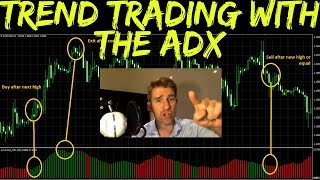 ADX Trend Trading Forex Strategy 👍