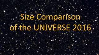 Size Comparison of the entire Universe