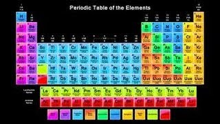 download lagu How To Learn Element Song  By A.s.a.p Science gratis