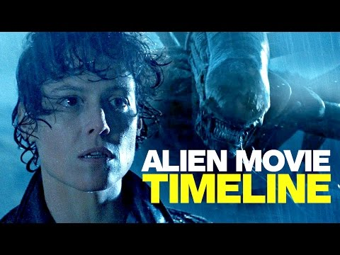 ALIEN COVENANT Trailer 2 (2017) Sci-Fi Horror Movie