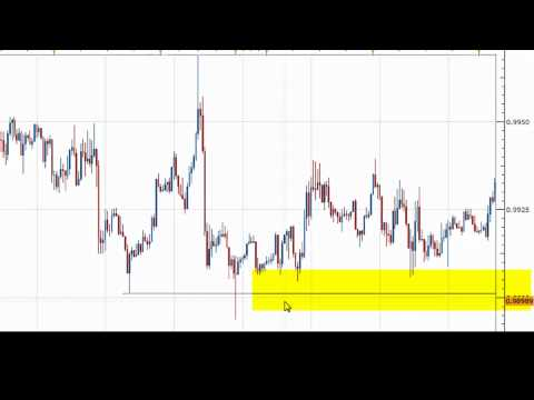 Forex tip, How to recognize a fake break down