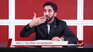 Fasting Ramadan and food Voice of Islam TV 27 May 2017