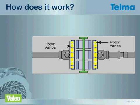 Гидравлический пресс | Nokia 3310 - YouTube