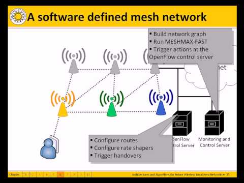 PhD Defense: Architectures and Algorithms for Future Wireless Local Area Networks
